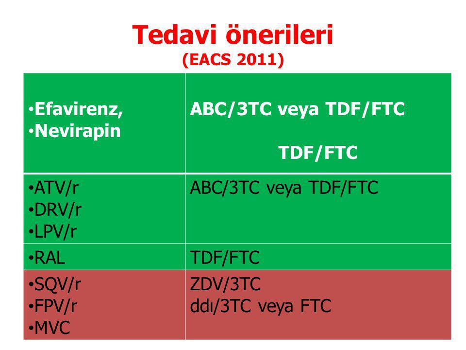 Tedavi önerileri (EACS 2011) Efavirenz, Nevirapin ABC/3TC veya TDF/FTC TDF/FTC ATV/r DRV/r LPV/r ABC/3TC veya TDF/FTC RALTDF/FTC SQV/r FPV/r MVC ZDV/3TC ddı/3TC veya FTC