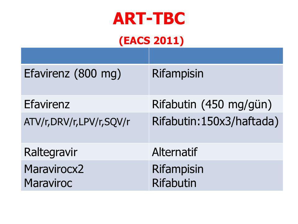 ART-TBC (EACS 2011) Efavirenz (800 mg)Rifampisin EfavirenzRifabutin (450 mg/gün) ATV/r,DRV/r,LPV/r,SQV/r Rifabutin:150x3/haftada) RaltegravirAlternatif Maravirocx2 Maraviroc Rifampisin Rifabutin