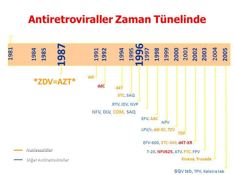 Antiretroviraller Zaman Tünelinde Start of the Epidemic ddI ddC d4T 3TC, SAQ RTV, IDV, NVP NFV, DLV, COM, SAQ EFV, ABC APV 1981 19841994 1992 1991 1985 1987 1995 1996 19971999 1998 2000 2001 2002 2003 2005 LPV/r, ddI-EC, TZV TDF EFV-600, 3TC-300, d4T-XR T-20, NFV625, ATV, FTC, FPV Kivexa, Truvada 2004 SQ V tab, TPV, Kaletra tab *ZDV=AZT* Nucleoszidler Nucleoszidler Nucleotide Diğer Antiretroviraller