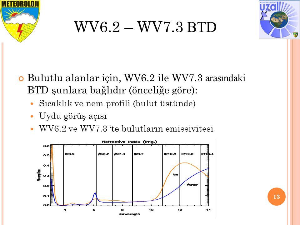 Bulutlu alanlar için, WV6.2 ile WV7.3 arasındaki BTD şunlara bağlıdır (önceliğe göre): Sıcaklık ve nem profili (bulut üstünde) Uydu görüş açısı WV6.2 ve WV7.3 'te bulutların emissivitesi 13 WV6.2 – WV7.3 BTD