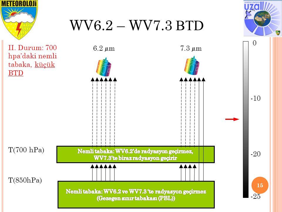 15 WV6.2 – WV7.3 BTD T(850hPa) 6.2  m7.3  m II. Durum: 700 hpa'daki nemli tabaka, küçük BTD T(700 hPa) 0 -10 -20 -25