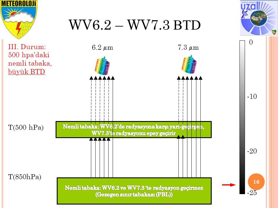 16 WV6.2 – WV7.3 BTD T(850hPa) 6.2  m7.3  m III. Durum: 500 hpa'daki nemli tabaka, büyük BTD T(500 hPa) 0 -10 -20 -25