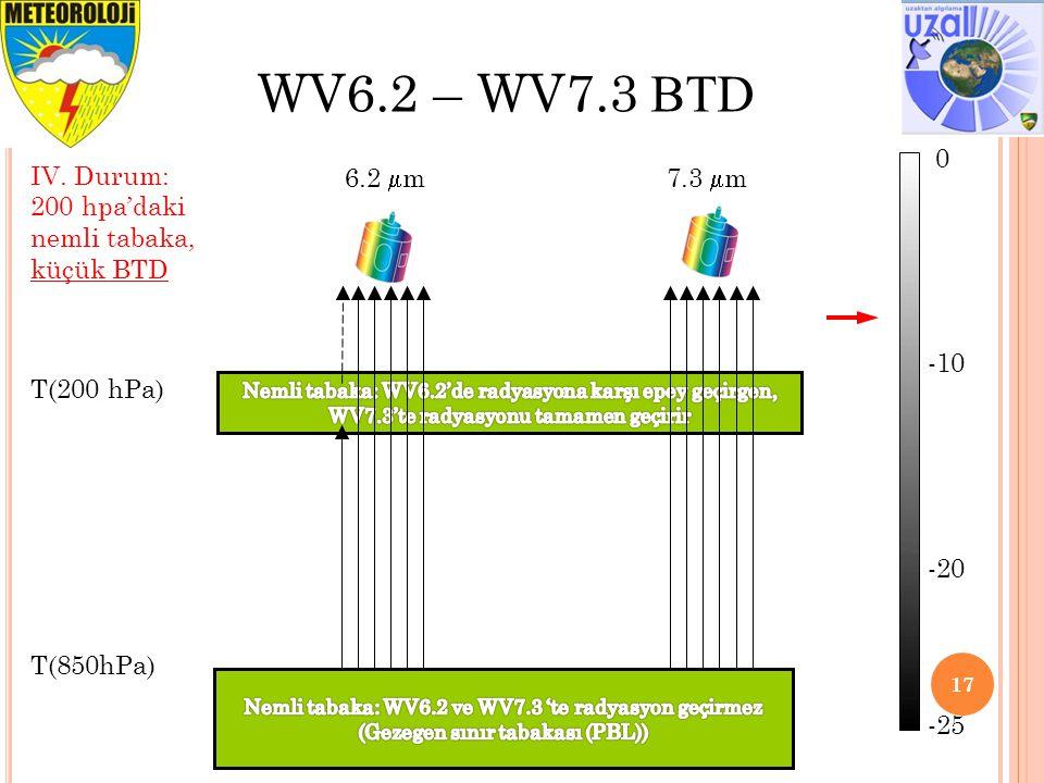 17 WV6.2 – WV7.3 BTD T(850hPa) 6.2  m7.3  m IV.