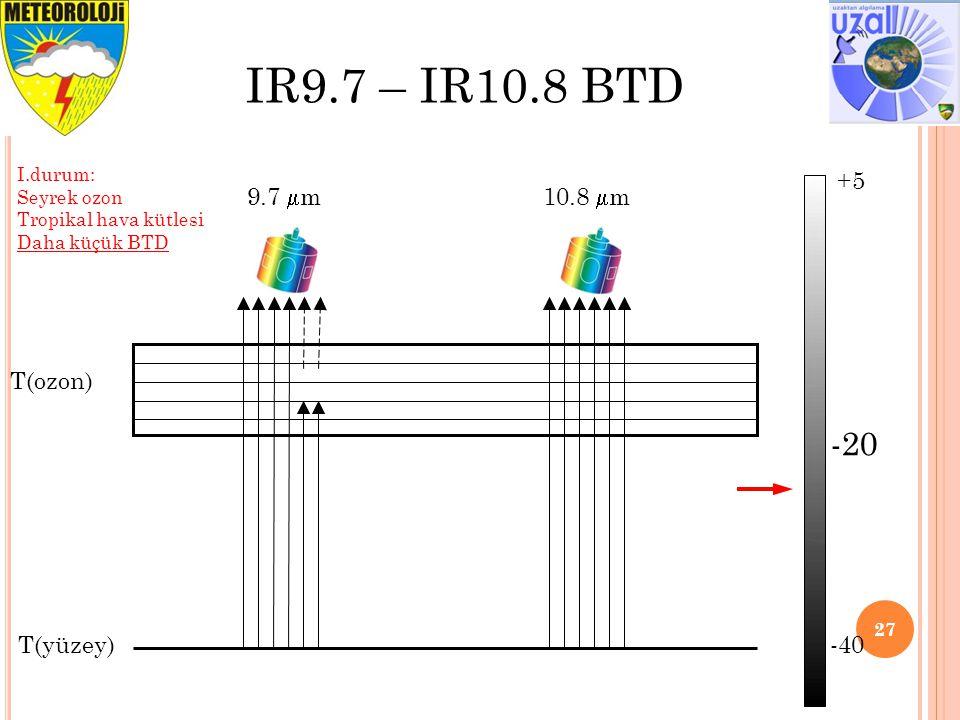 27 IR9.7 – IR10.8 BTD T(yüzey) T(ozon) 9.7  m10.8  m +5 -20 -40 I.durum: Seyrek ozon Tropikal hava kütlesi Daha küçük BTD
