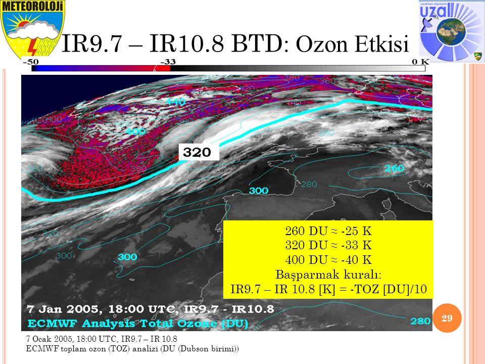 29 IR9.7 – IR10.8 BTD : Ozon Etkisi 7 Ocak 2005, 18:00 UTC, IR9.7 – IR 10.8 ECMWF toplam ozon (TOZ) analizi (DU (Dubson birimi)) 260 DU ≈ -25 K 320 DU ≈ -33 K 400 DU ≈ -40 K Başparmak kuralı: IR9.7 – IR 10.8 [K] = -TOZ [DU]/10