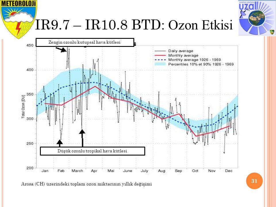 31 IR9.7 – IR10.8 BTD : Ozon Etkisi Arosa (CH) üzerindeki toplam ozon miktarının yıllık değişimi Zengin ozonlu kutupsal hava kütlesi Düşük ozonlu tropikal hava kütlesi
