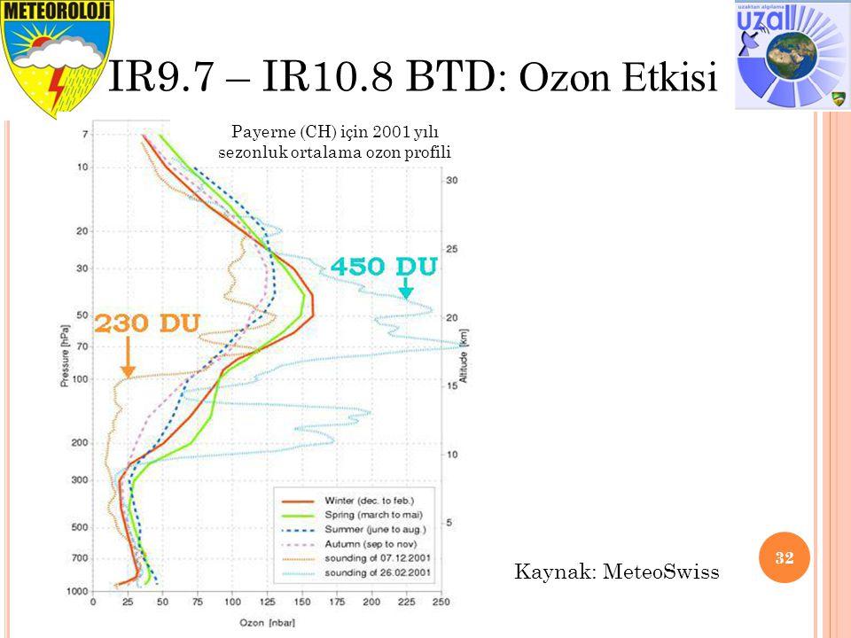 32 IR9.7 – IR10.8 BTD : Ozon Etkisi Kaynak: MeteoSwiss Payerne (CH) için 2001 yılı sezonluk ortalama ozon profili