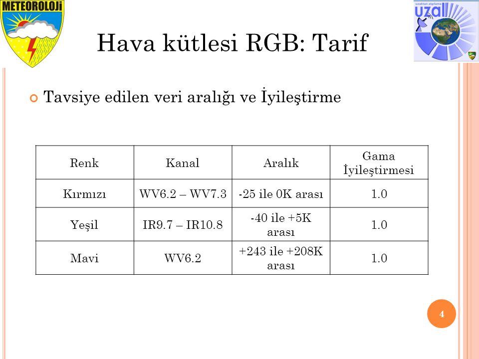 25 IR9.7 – IR10.8 BTD T(yüzey/bulut) T(ozon)  (yüzey/bulut) 9.7  (yüzey/bulut) 10.8 9.7  m10.8  m