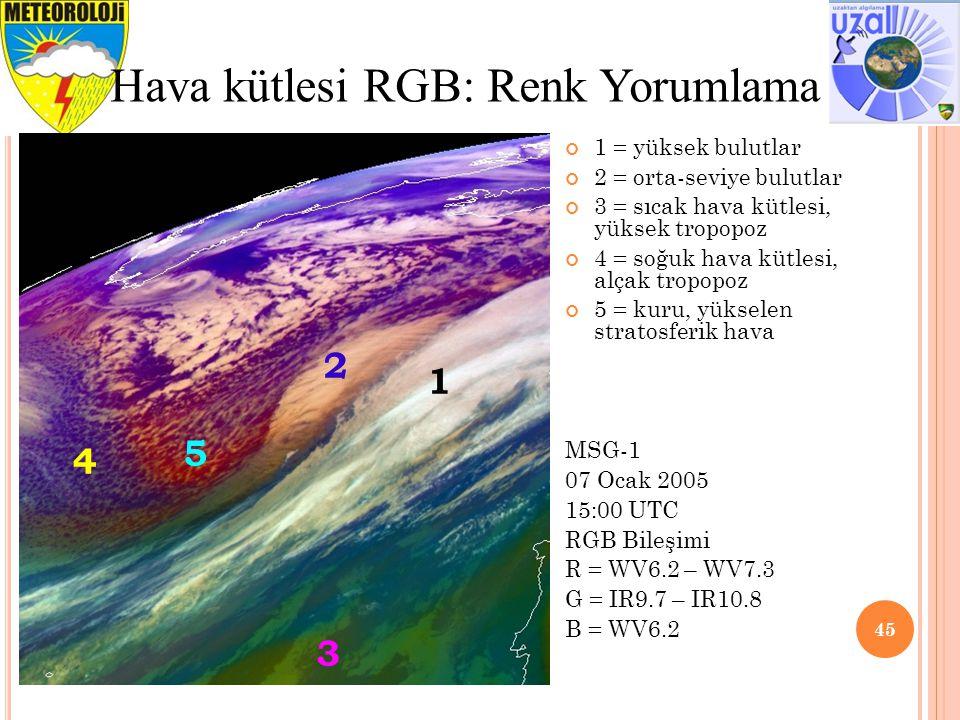 1 = yüksek bulutlar 2 = orta-seviye bulutlar 3 = sıcak hava kütlesi, yüksek tropopoz 4 = soğuk hava kütlesi, alçak tropopoz 5 = kuru, yükselen stratosferik hava MSG-1 07 Ocak 2005 15:00 UTC RGB Bileşimi R = WV6.2 – WV7.3 G = IR9.7 – IR10.8 B = WV6.2 45 Hava kütlesi RGB: Renk Yorumlama 2 1 5 4 3