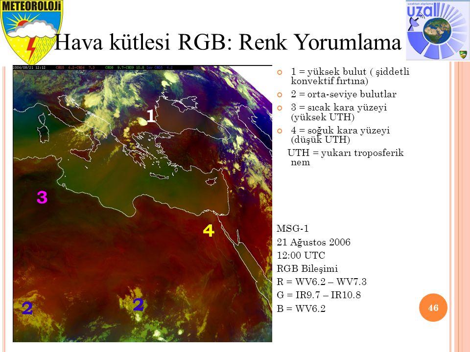 46 Hava kütlesi RGB: Renk Yorumlama 2 1 4 3 2 1 = yüksek bulut ( şiddetli konvektif fırtına) 2 = orta-seviye bulutlar 3 = sıcak kara yüzeyi (yüksek UTH) 4 = soğuk kara yüzeyi (düşük UTH) UTH = yukarı troposferik nem MSG-1 21 Ağustos 2006 12:00 UTC RGB Bileşimi R = WV6.2 – WV7.3 G = IR9.7 – IR10.8 B = WV6.2