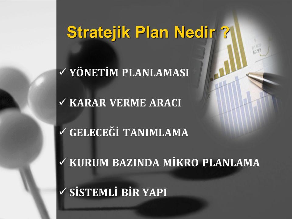 YÖNETİM PLANLAMASI KARAR VERME ARACI GELECEĞİ TANIMLAMA KURUM BAZINDA MİKRO PLANLAMA SİSTEMLİ BİR YAPI Stratejik Plan Nedir ?