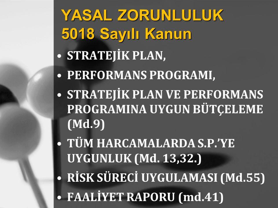 Stratejik Plan Misyon Vizyon Stratejik amaçlar Stratejik hedefler Faaliyet/Proje Performans Programı Öncelikler Performans hedefleri Faaliyet/projeler Kaynak ihtiyacı Performans Göstergeleri İdare Bütçesi Harcama birimleri Kaynak tahsisi UYGULAMA Faaliyet Raporu Faaliyet/proje sonuçları Performans hedef ve gerçekleşmeleri Sapma ve nedenleri Öneriler Denetim ve Değerlendirme Denetim ve Değerlendirme TBMM İç Denetim Dış Denetim Hesap verme sorumluluğu Stratejik Planlama İşleyişi (5018)