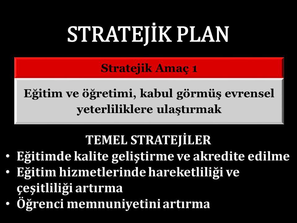 Stratejik Amaç 1 Eğitim ve öğretimi, kabul görmüş evrensel yeterliliklere ulaştırmak