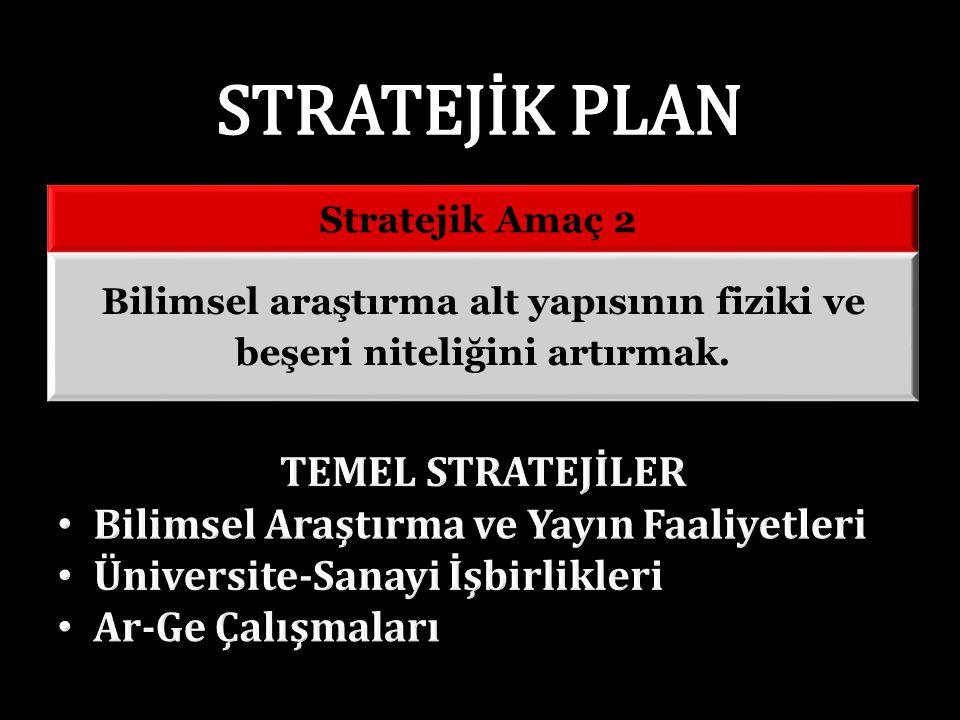 Stratejik Amaç 3 Eğitim, araştırma ve danışmanlık faaliyetlerini, bölgesel kalkınma sürecine etkin destek verecek şekilde gerçekleştirmek.