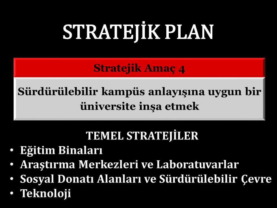 Stratejik Amaç 4 Sürdürülebilir kampüs anlayışına uygun bir üniversite inşa etmek
