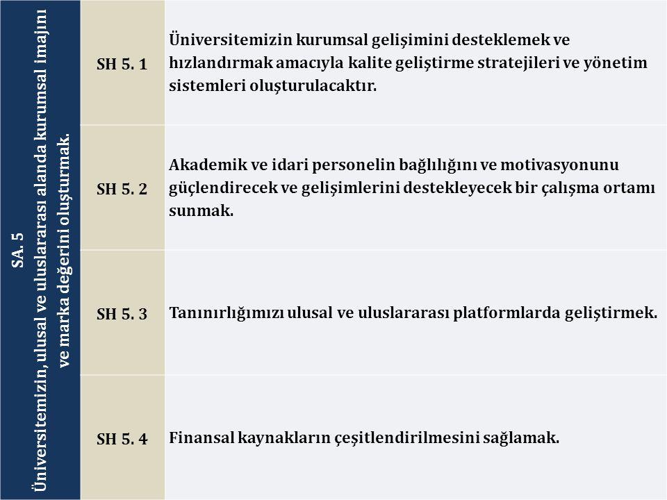 SA. 5 Üniversitemizin, ulusal ve uluslararası alanda kurumsal imajını ve marka değerini oluşturmak.