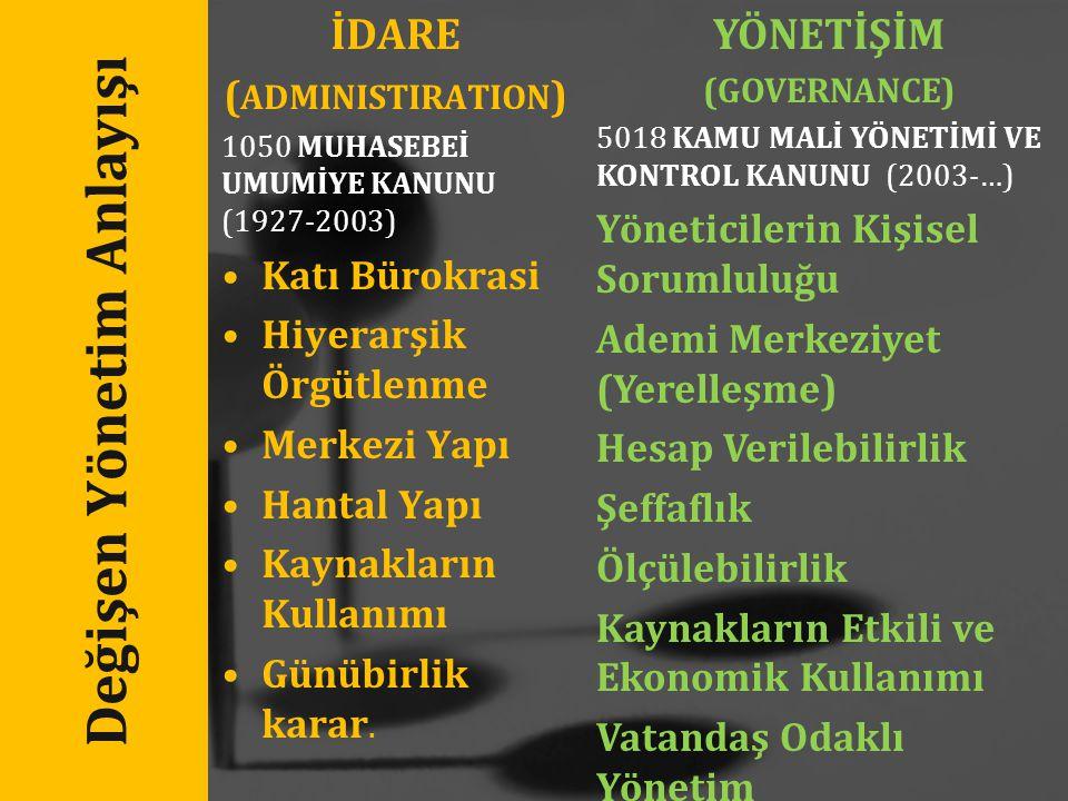Değişen Yönetim Anlayışı İDARE ( ADMINISTIRATION ) 1050 MUHASEBEİ UMUMİYE KANUNU (1927-2003) Katı Bürokrasi Hiyerarşik Örgütlenme Merkezi Yapı Hantal Yapı Kaynakların Kullanımı Günübirlik karar.