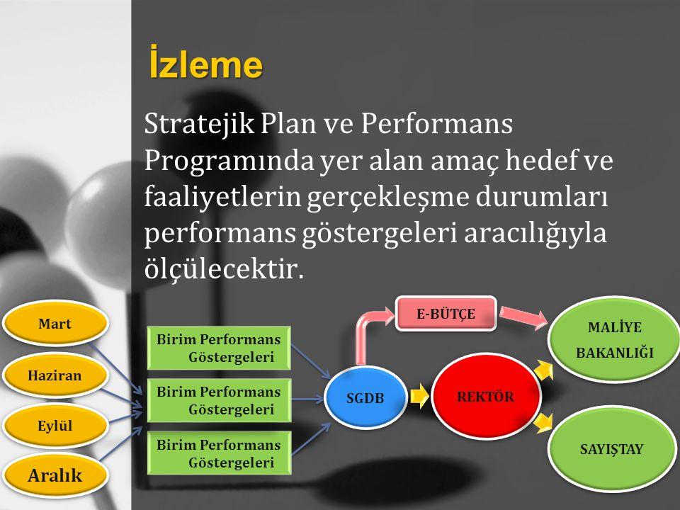Stratejik Plan ve Performans Programında yer alan amaç hedef ve faaliyetlerin gerçekleşme durumları performans göstergeleri aracılığıyla ölçülecektir.