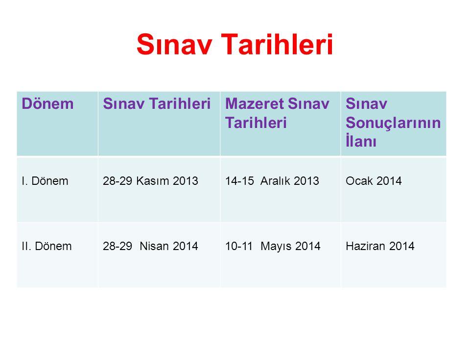 Sınav Tarihleri DönemSınav TarihleriMazeret Sınav Tarihleri Sınav Sonuçlarının İlanı I.