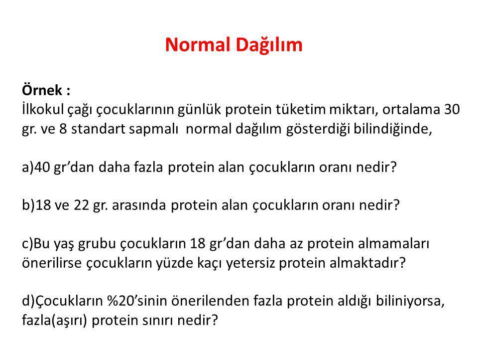 Normal Dağılım Örnek : İlkokul çağı çocuklarının günlük protein tüketim miktarı, ortalama 30 gr.