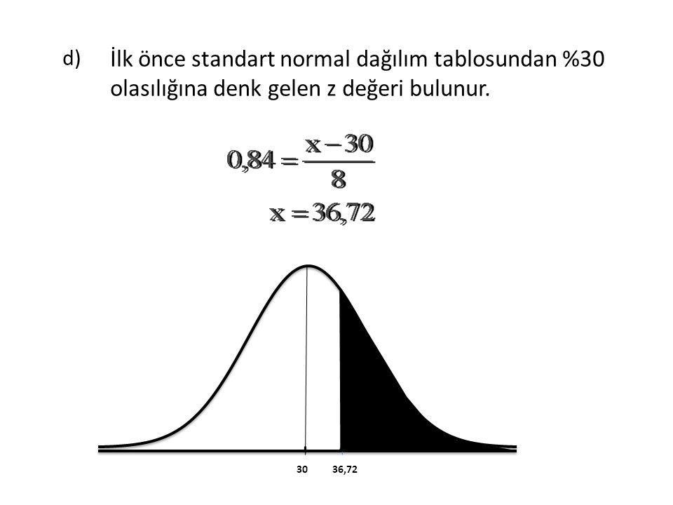 d) 3036,72 İlk önce standart normal dağılım tablosundan %30 olasılığına denk gelen z değeri bulunur.