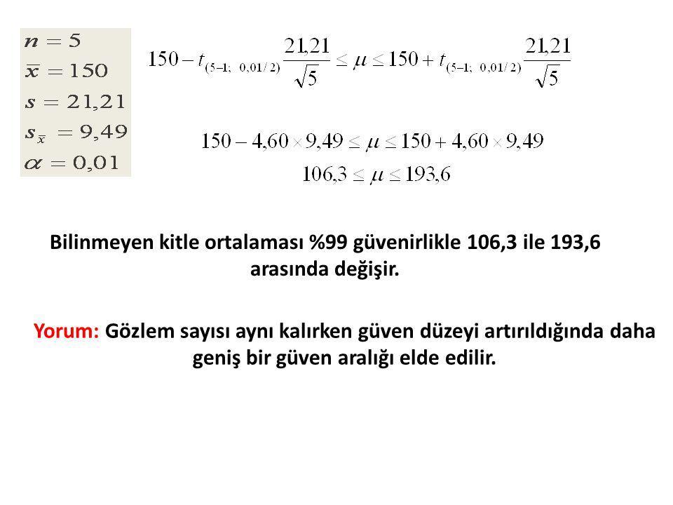 Bilinmeyen kitle ortalaması %99 güvenirlikle 106,3 ile 193,6 arasında değişir.
