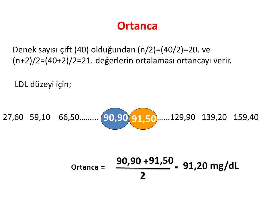 Ortanca 27,60 59,10 66,50……...