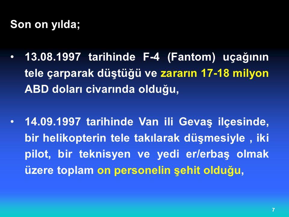 7 Son on yılda; 13.08.1997 tarihinde F-4 (Fantom) uçağının tele çarparak düştüğü ve zararın 17-18 milyon ABD doları civarında olduğu, 14.09.1997 tarih