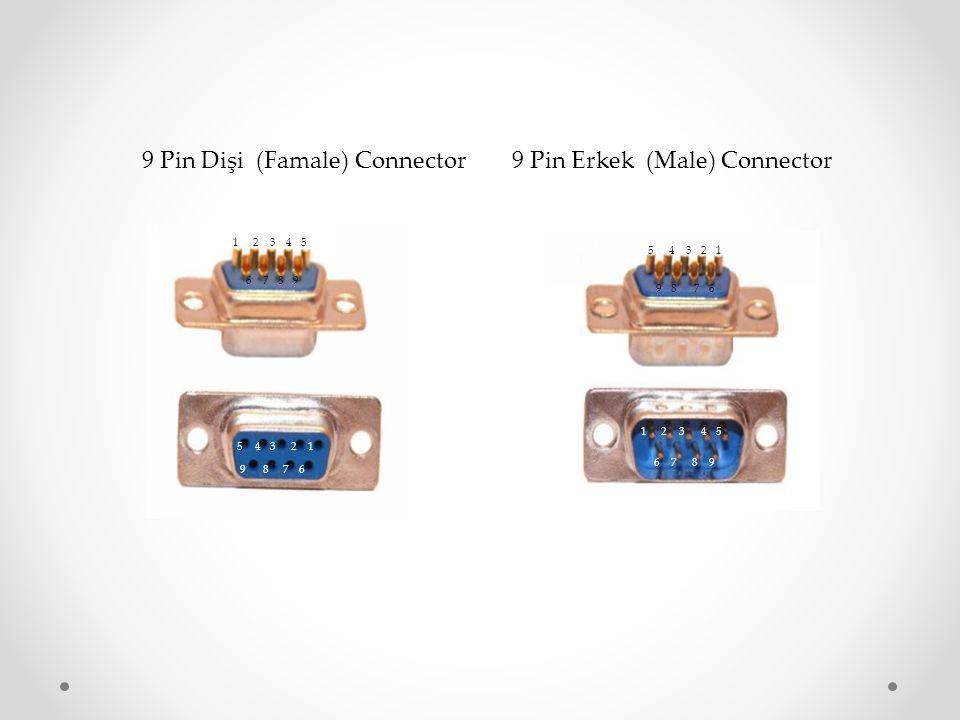 9 Pin LUX50 bağlantı kablosu 1 2 3 4 7 8 9 6 5 1 2 3 4 7 8 9 6 5 FamaleMale