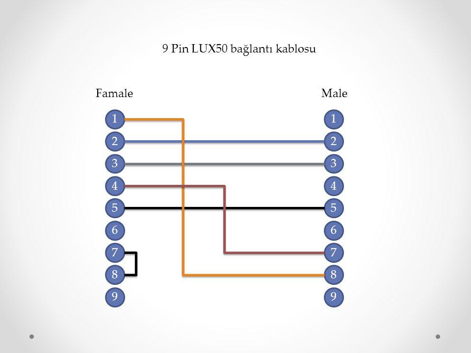 9 Pin BTS bağlantı kablosu 1 2 3 4 7 8 9 6 5 1 2 3 4 7 8 9 6 5 FamaleMale