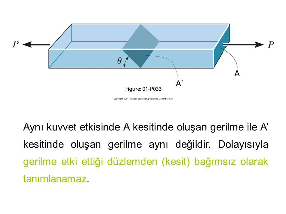 Aynı kuvvet etkisinde A kesitinde oluşan gerilme ile A' kesitinde oluşan gerilme aynı değildir. Dolayısıyla gerilme etki ettiği düzlemden (kesit) bağı