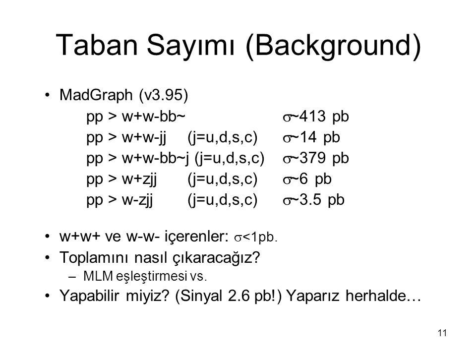 11 Taban Sayımı (Background) MadGraph (v3.95) pp > w+w-bb~  ~413 pb pp > w+w-jj(j=u,d,s,c)  ~14 pb pp > w+w-bb~j (j=u,d,s,c)  ~379 pb pp > w+zjj(j=u,d,s,c)  ~6 pb pp > w-zjj(j=u,d,s,c)  ~3.5 pb w+w+ ve w-w- içerenler:  <1pb.