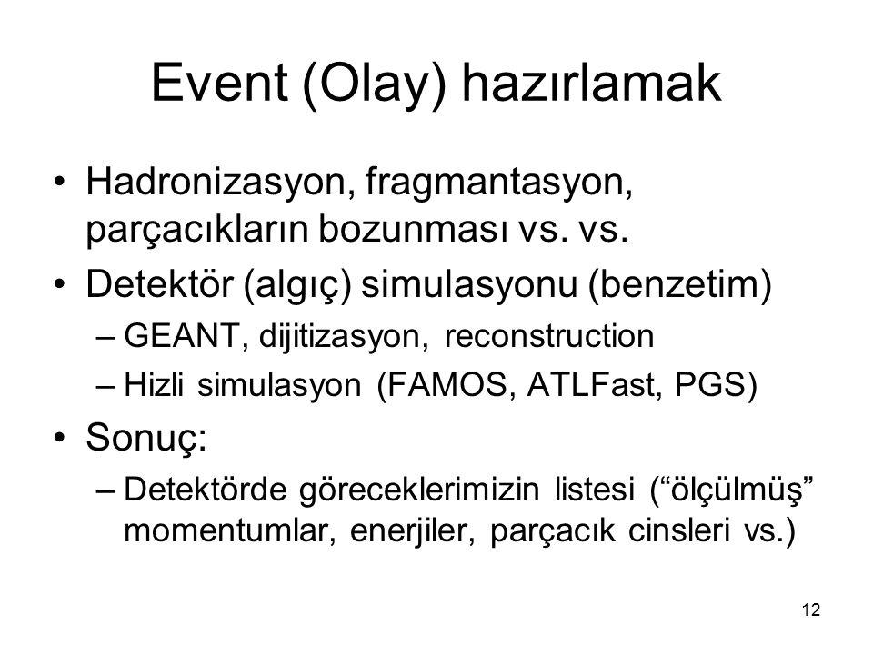 12 Event (Olay) hazırlamak Hadronizasyon, fragmantasyon, parçacıkların bozunması vs.