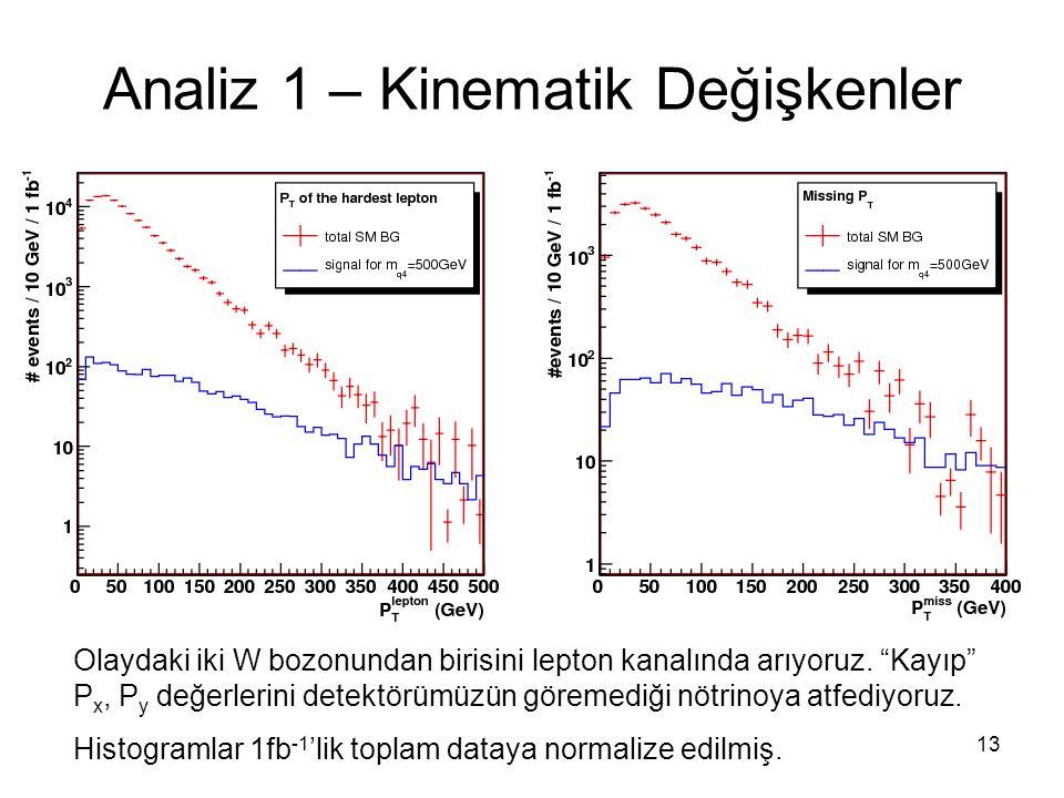 13 Analiz 1 – Kinematik Değişkenler Olaydaki iki W bozonundan birisini lepton kanalında arıyoruz.