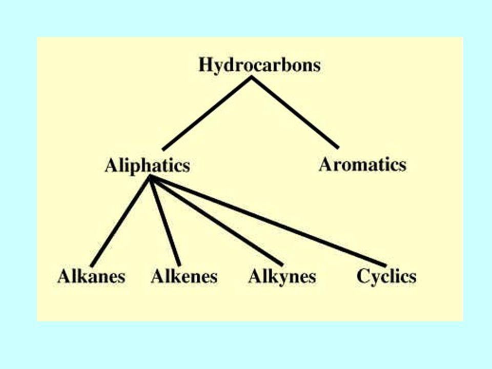 Hidrokarbonların isimlendirilmesinde moleküldeki karbon sayısı ve bağ türü önemlidir.