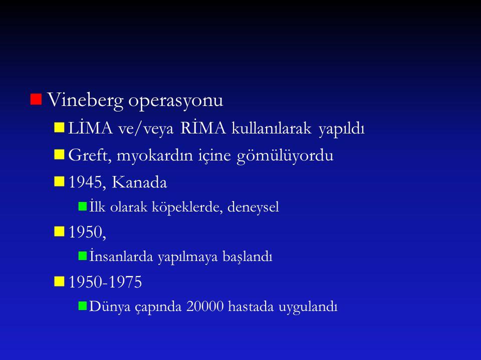 Vineberg operasyonu LİMA ve/veya RİMA kullanılarak yapıldı Greft, myokardın içine gömülüyordu 1945, Kanada İlk olarak köpeklerde, deneysel 1950, İnsan