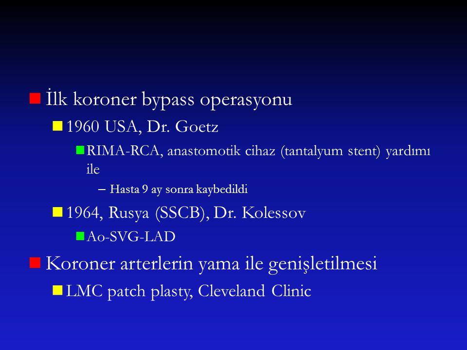 İlk koroner bypass operasyonu 1960 USA, Dr. Goetz RIMA-RCA, anastomotik cihaz (tantalyum stent) yardımı ile – Hasta 9 ay sonra kaybedildi 1964, Rusya