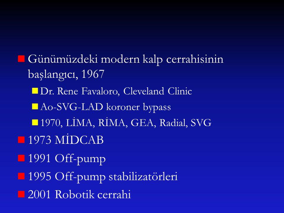 Günümüzdeki modern kalp cerrahisinin başlangıcı, 1967 Dr. Rene Favaloro, Cleveland Clinic Ao-SVG-LAD koroner bypass 1970, LİMA, RİMA, GEA, Radial, SVG