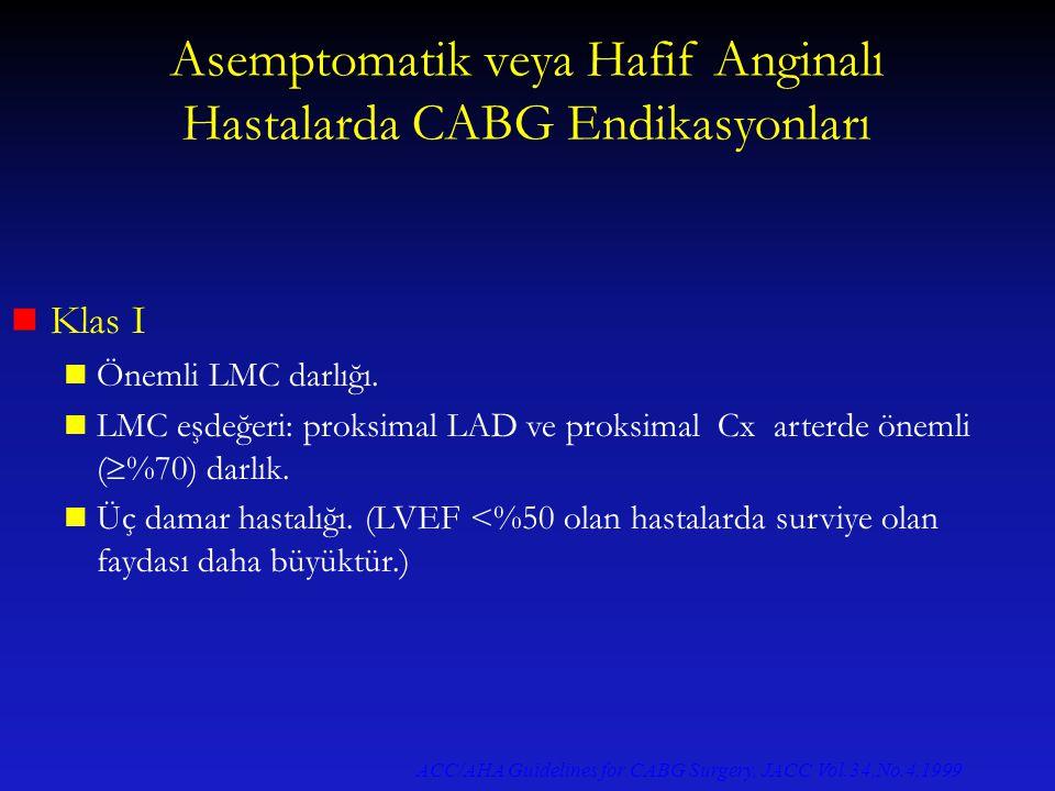 Asemptomatik veya Hafif Anginalı Hastalarda CABG Endikasyonları Klas I Önemli LMC darlığı. LMC eşdeğeri: proksimal LAD ve proksimal Cx arterde önemli