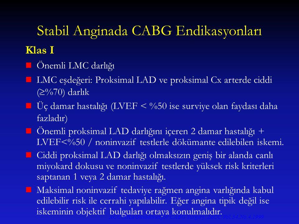 Stabil Anginada CABG Endikasyonları Klas I Önemli LMC darlığı LMC eşdeğeri: Proksimal LAD ve proksimal Cx arterde ciddi (  %70) darlık Üç damar hasta