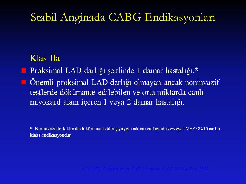 Stabil Anginada CABG Endikasyonları Klas IIa Proksimal LAD darlığı şeklinde 1 damar hastalığı.* Önemli proksimal LAD darlığı olmayan ancak noninvazif