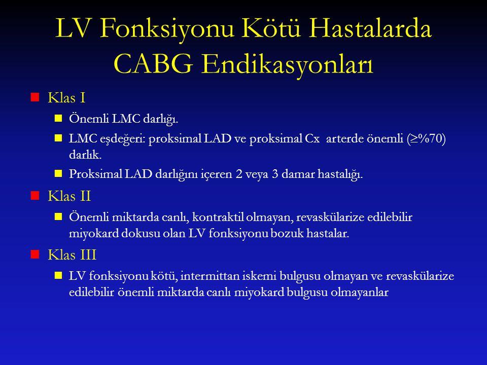 LV Fonksiyonu Kötü Hastalarda CABG Endikasyonları Klas I Önemli LMC darlığı. LMC eşdeğeri: proksimal LAD ve proksimal Cx arterde önemli (  %70) darlı