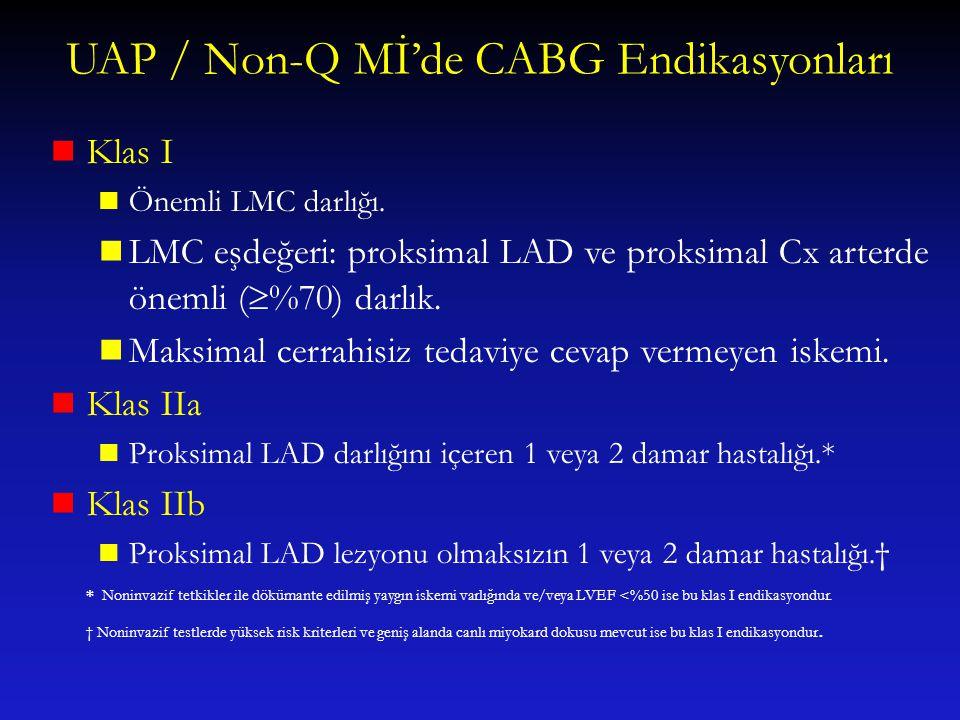 UAP / Non-Q Mİ'de CABG Endikasyonları Klas I Önemli LMC darlığı. LMC eşdeğeri: proksimal LAD ve proksimal Cx arterde önemli (  %70) darlık. Maksimal