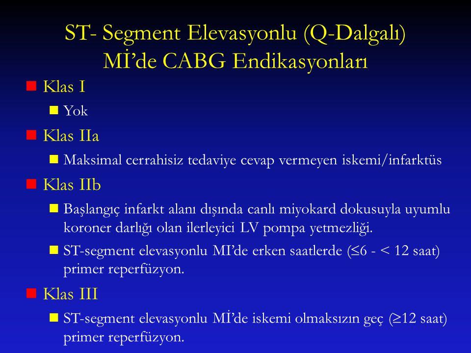 ST- Segment Elevasyonlu (Q-Dalgalı) Mİ'de CABG Endikasyonları Klas I Yok Klas IIa Maksimal cerrahisiz tedaviye cevap vermeyen iskemi/infarktüs Klas II