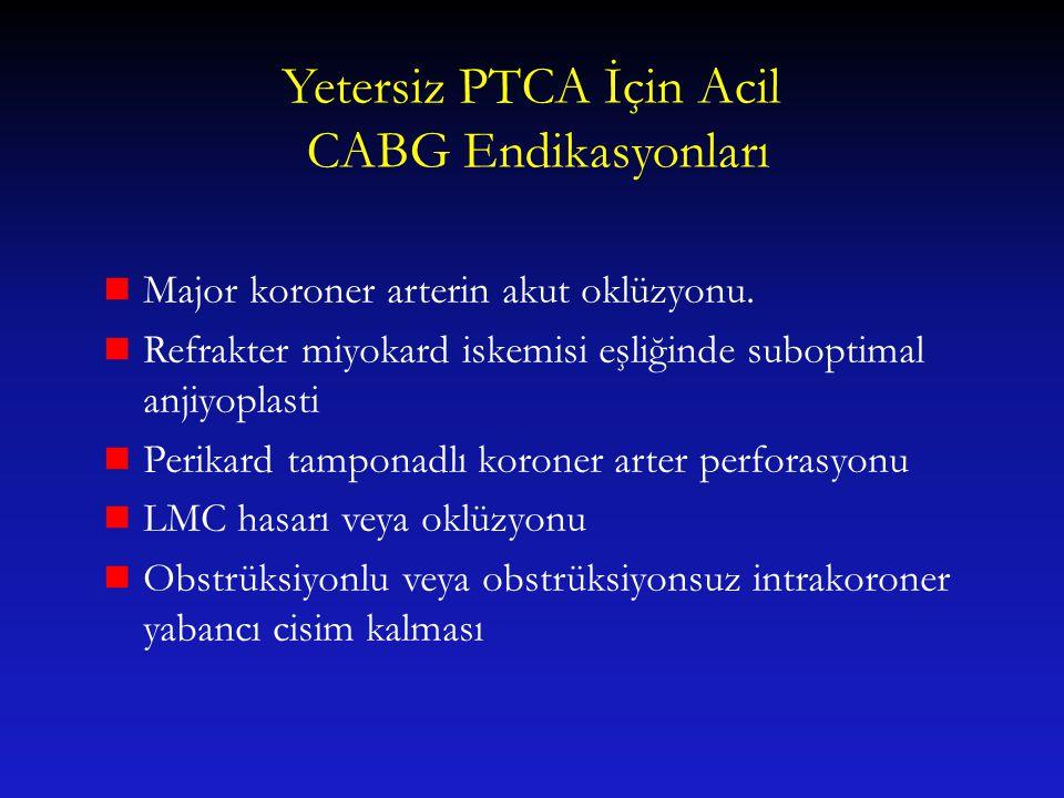 Yetersiz PTCA İçin Acil CABG Endikasyonları Major koroner arterin akut oklüzyonu. Refrakter miyokard iskemisi eşliğinde suboptimal anjiyoplasti Perika