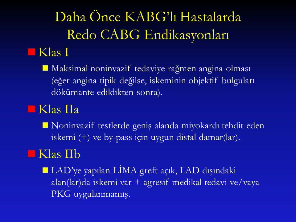 Daha Önce KABG'lı Hastalarda Redo CABG Endikasyonları Klas I Maksimal noninvazif tedaviye rağmen angina olması (eğer angina tipik değilse, iskeminin o