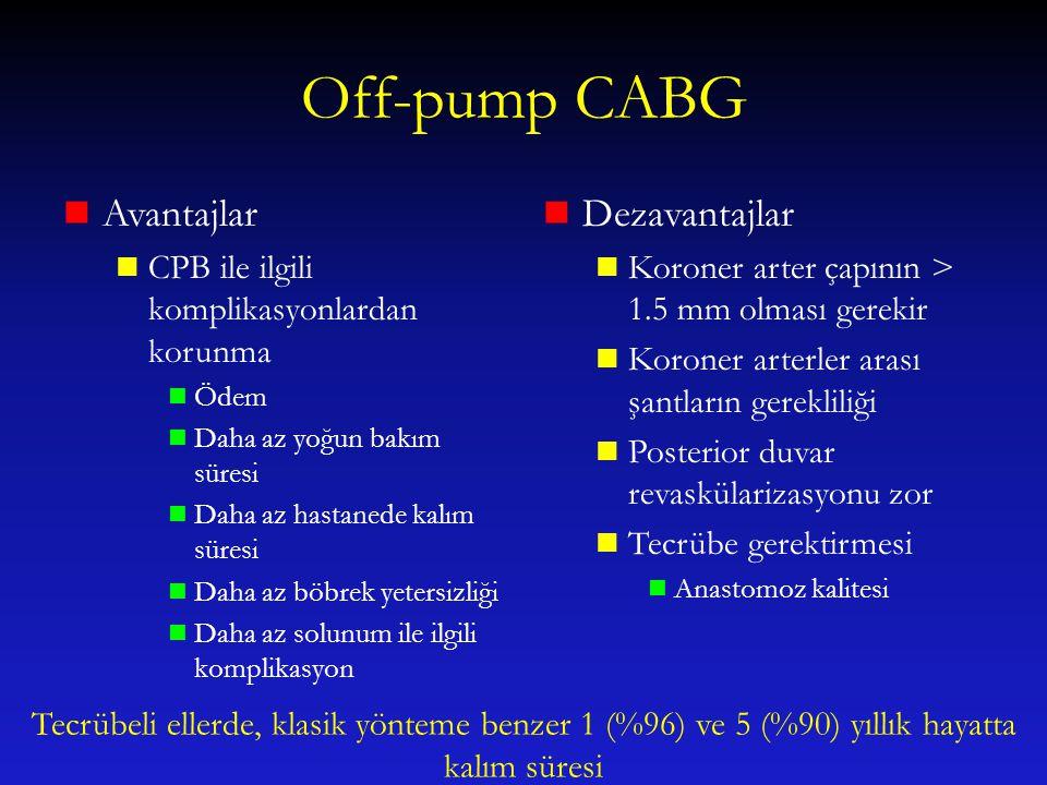Off-pump CABG Avantajlar CPB ile ilgili komplikasyonlardan korunma Ödem Daha az yoğun bakım süresi Daha az hastanede kalım süresi Daha az böbrek yeter