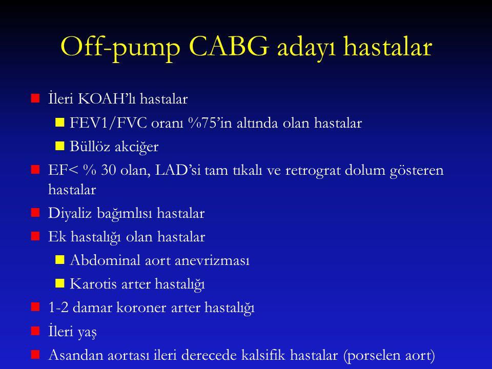 Off-pump CABG adayı hastalar İleri KOAH'lı hastalar FEV1/FVC oranı %75'in altında olan hastalar Büllöz akciğer EF< % 30 olan, LAD'si tam tıkalı ve ret