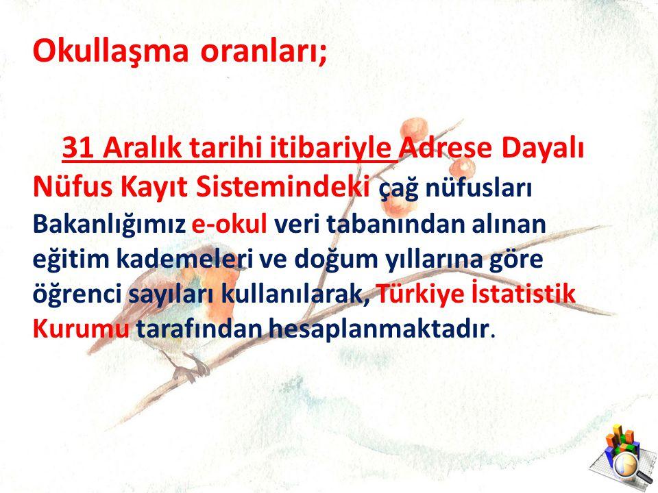 Okullaşma oranları; 31 Aralık tarihi itibariyle Adrese Dayalı Nüfus Kayıt Sistemindeki çağ nüfusları Bakanlığımız e-okul veri tabanından alınan eğitim kademeleri ve doğum yıllarına göre öğrenci sayıları kullanılarak, Türkiye İstatistik Kurumu tarafından hesaplanmaktadır.