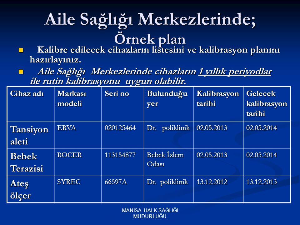 MANİSA HALK SAĞLIĞI MÜDÜRLÜĞÜ Aile Sağlığı Merkezlerinde; Örnek plan Kalibre edilecek cihazların listesini ve kalibrasyon planını hazırlayınız. Kalibr